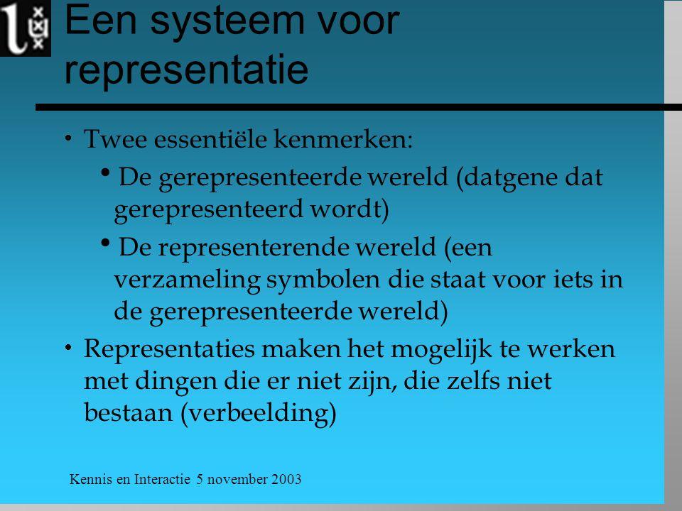 Een systeem voor representatie