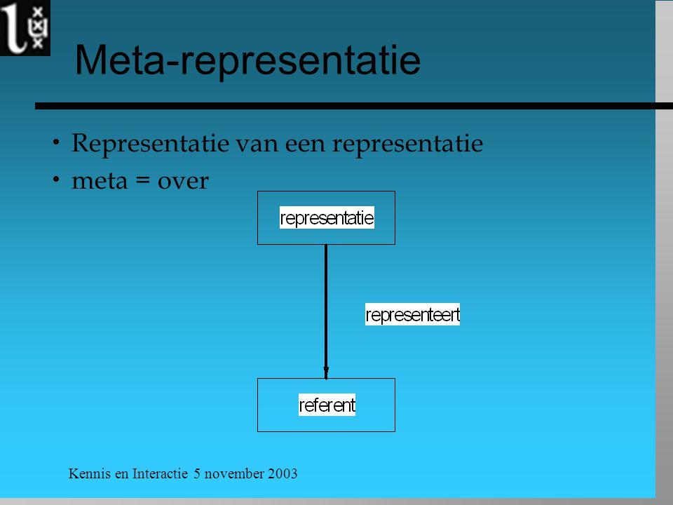 Meta-representatie Representatie van een representatie meta = over