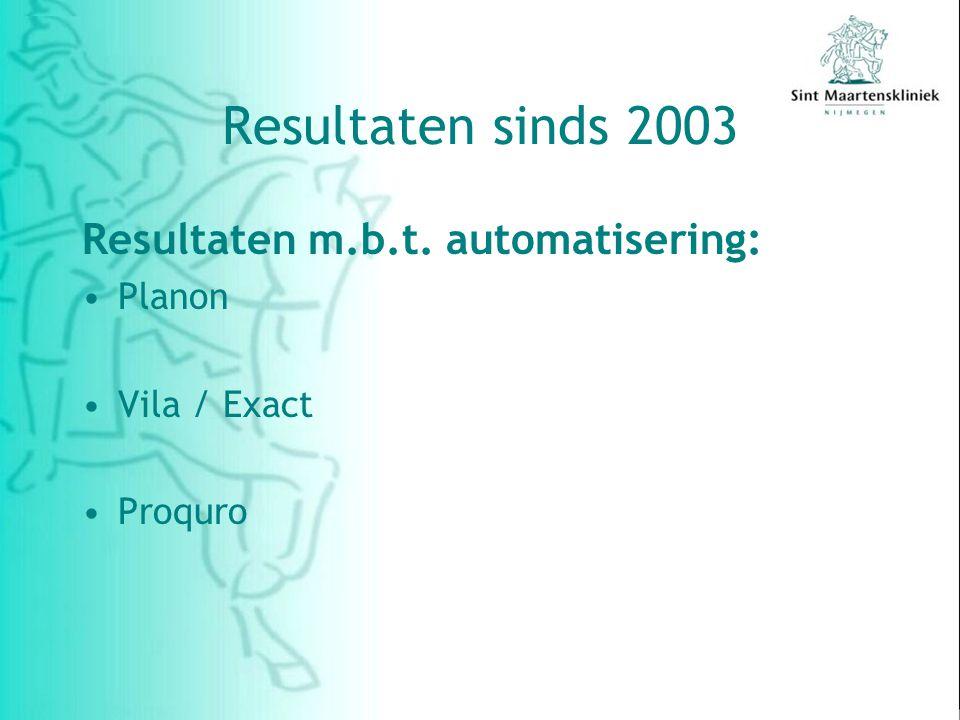 Resultaten sinds 2003 Resultaten m.b.t. automatisering: Planon
