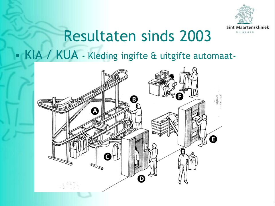 Resultaten sinds 2003 KIA / KUA - Kleding ingifte & uitgifte automaat-
