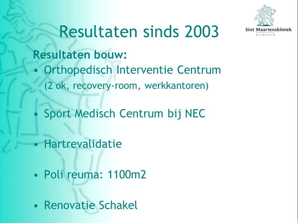 Resultaten sinds 2003 Resultaten bouw:
