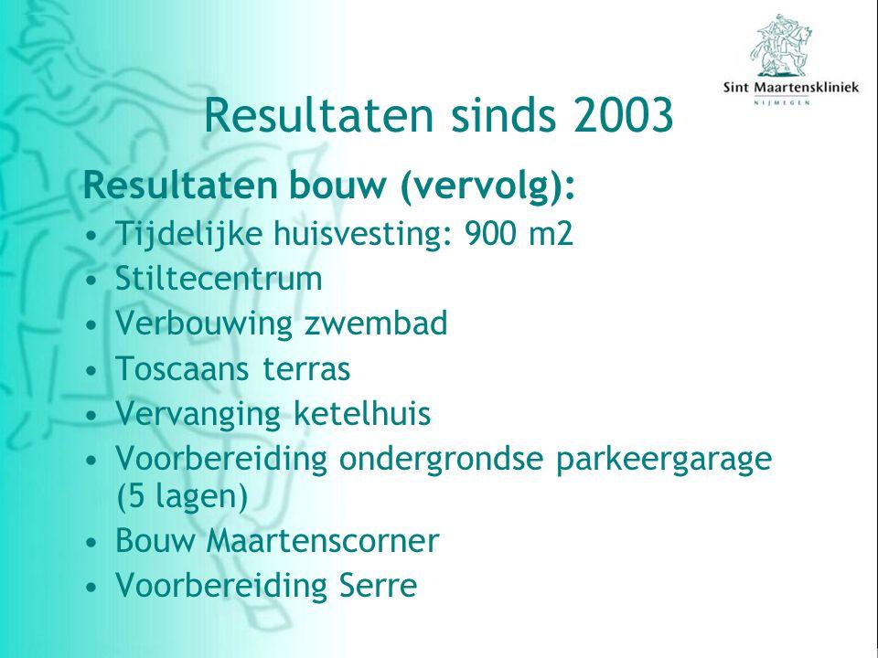 Resultaten sinds 2003 Resultaten bouw (vervolg):