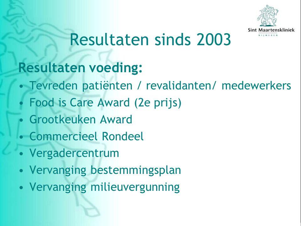 Resultaten sinds 2003 Resultaten voeding: