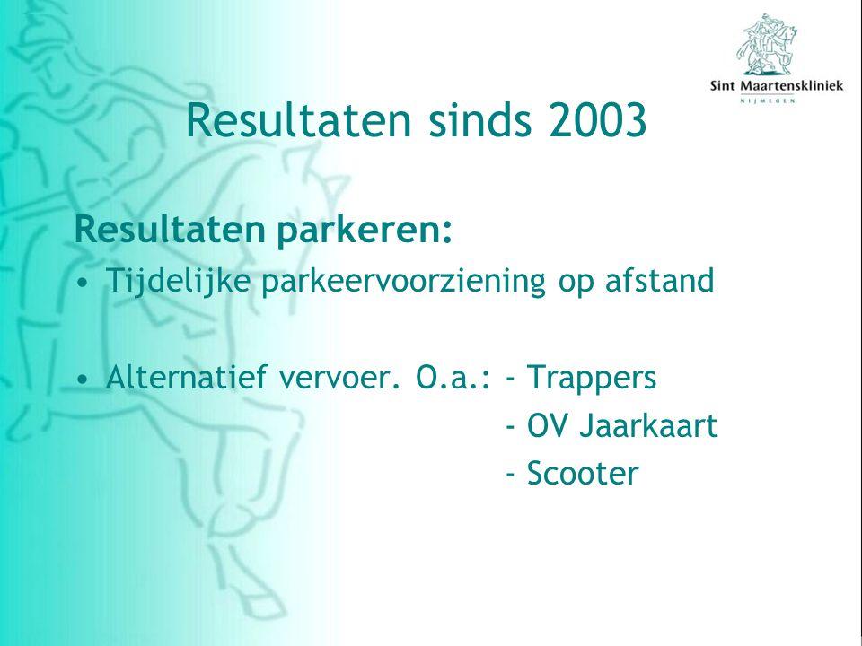 Resultaten sinds 2003 Resultaten parkeren:
