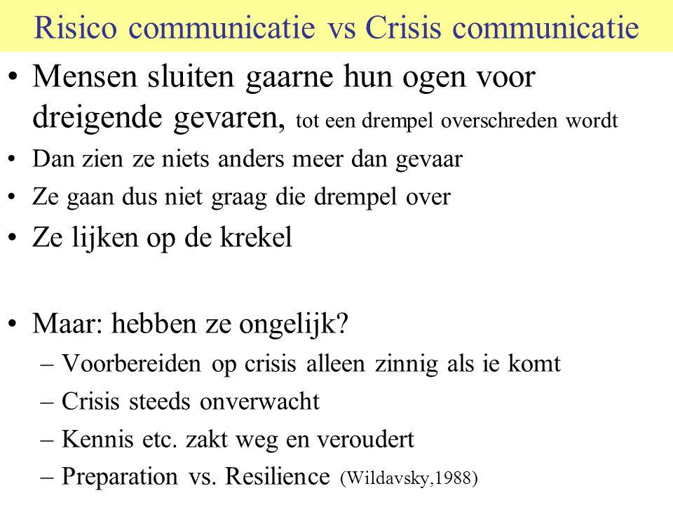 Risico communicatie vs Crisis communicatie