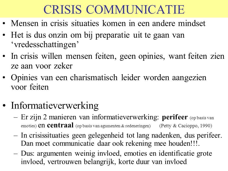 CRISIS COMMUNICATIE Informatieverwerking