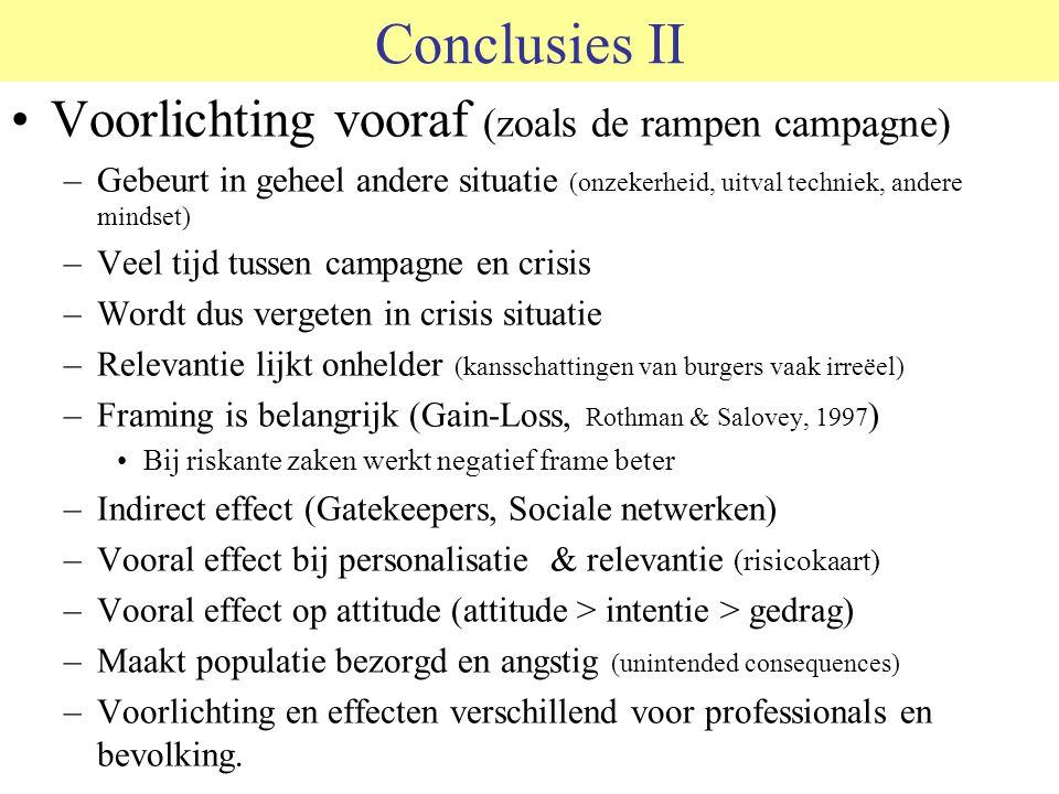 Conclusies II Voorlichting vooraf (zoals de rampen campagne)