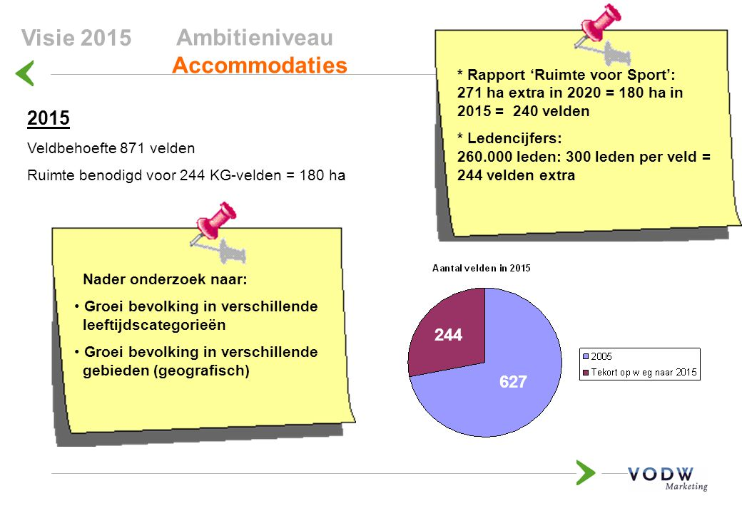 Ambitieniveau Accommodaties