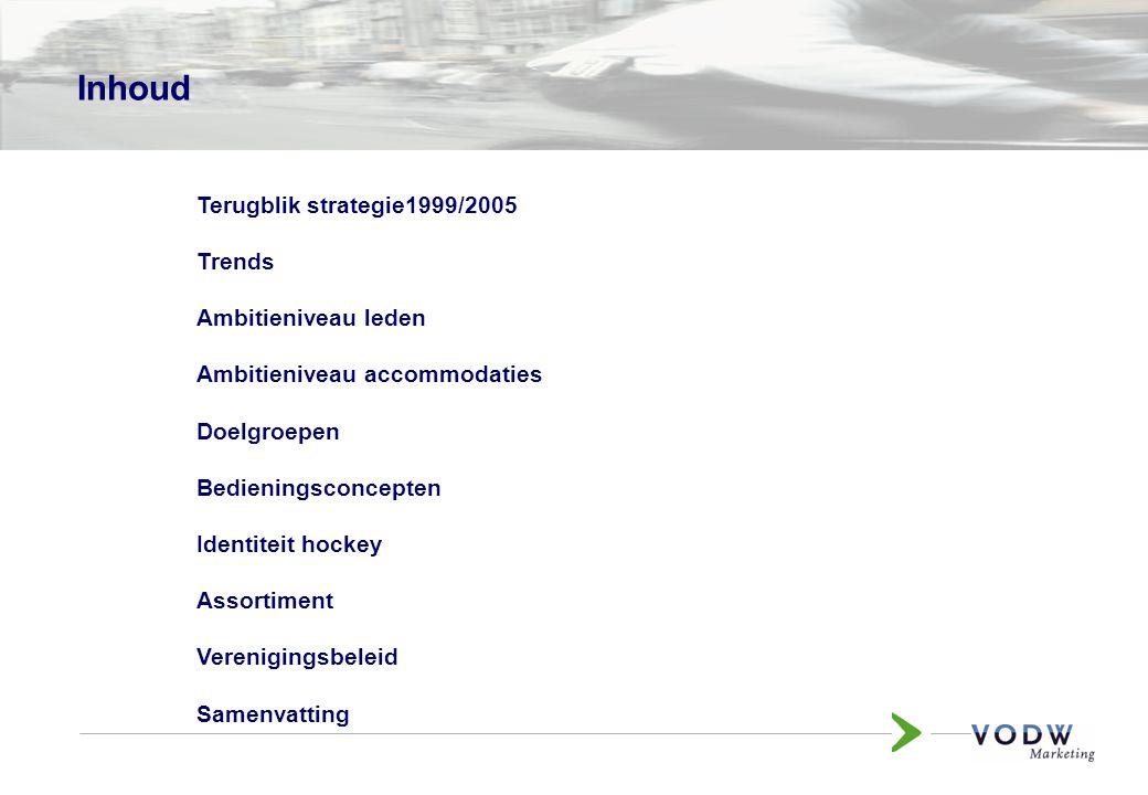 Inhoud Terugblik strategie1999/2005 Trends Ambitieniveau leden