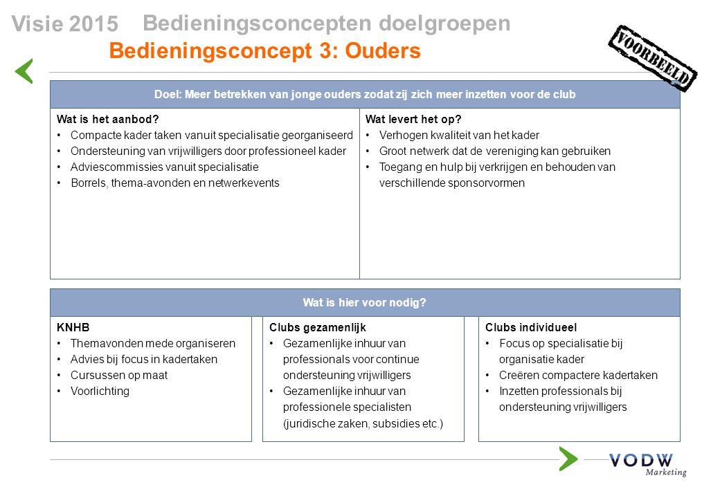 Bedieningsconcepten doelgroepen Bedieningsconcept 3: Ouders