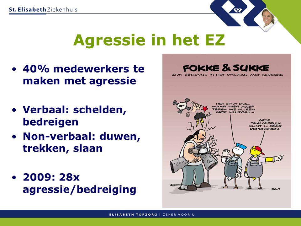 Agressie in het EZ 40% medewerkers te maken met agressie