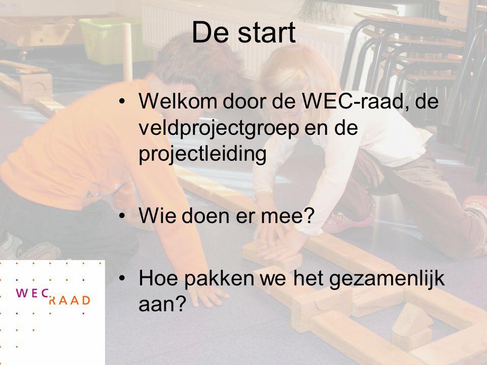 De start Welkom door de WEC-raad, de veldprojectgroep en de projectleiding.