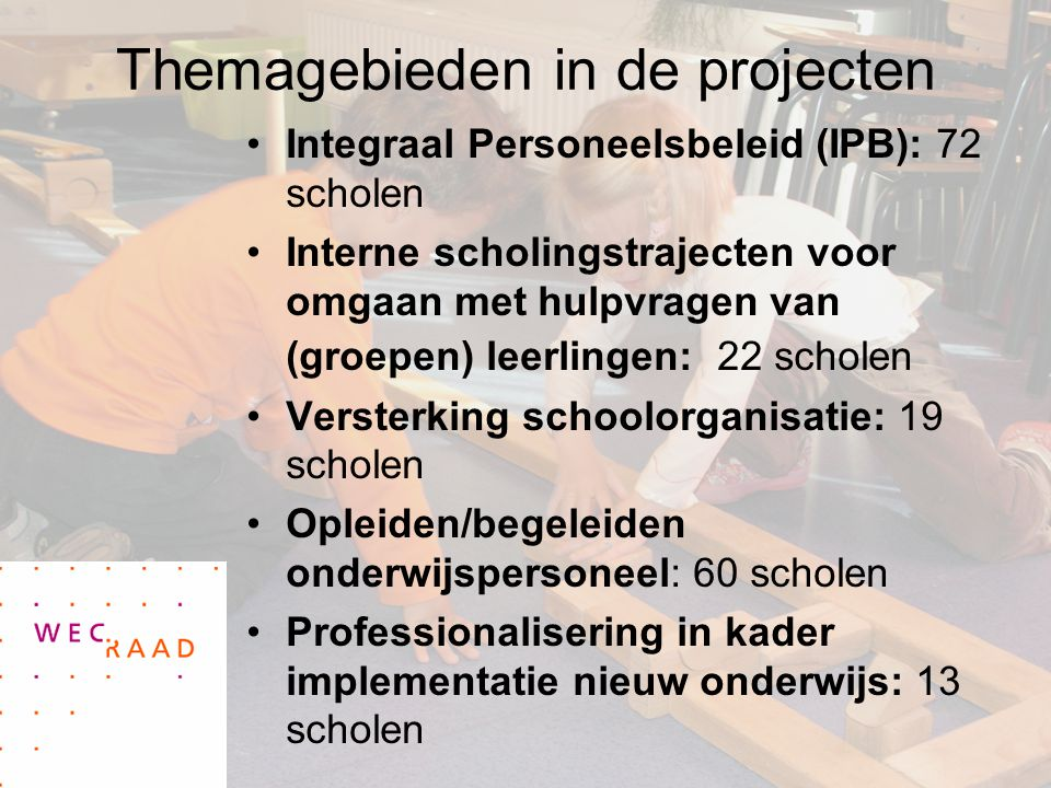 Themagebieden in de projecten