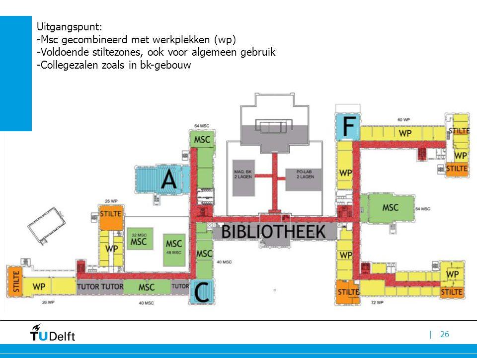 Uitgangspunt: -Msc gecombineerd met werkplekken (wp) -Voldoende stiltezones, ook voor algemeen gebruik -Collegezalen zoals in bk-gebouw