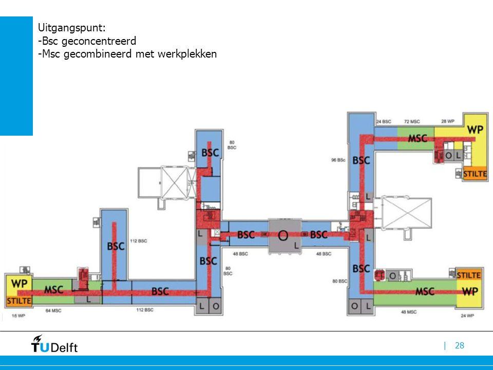 Uitgangspunt: -Bsc geconcentreerd -Msc gecombineerd met werkplekken