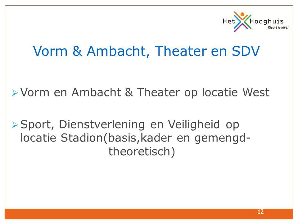 Vorm & Ambacht, Theater en SDV