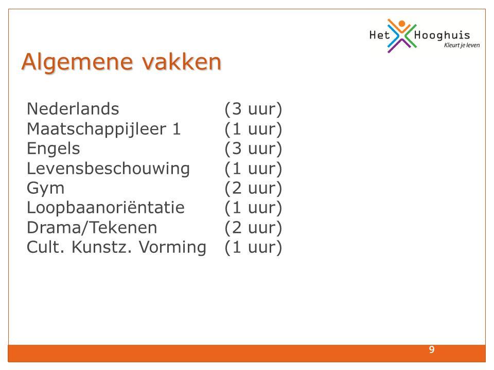 Algemene vakken Nederlands (3 uur) Maatschappijleer 1 (1 uur)