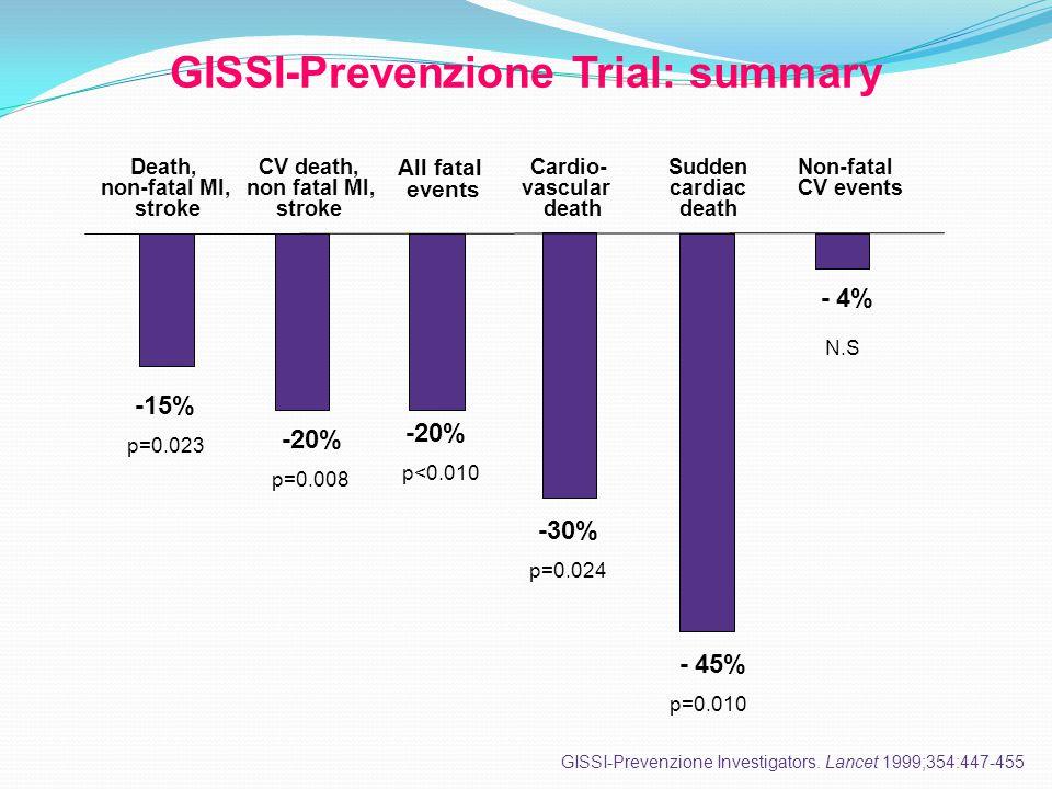 GISSI-Prevenzione Trial: summary