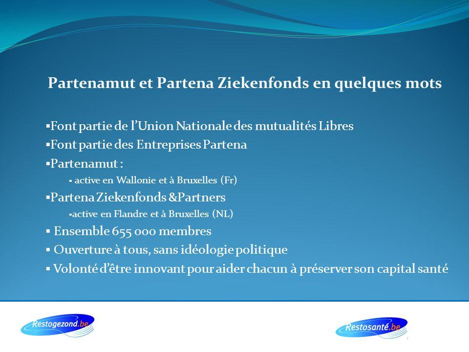 Partenamut et Partena Ziekenfonds en quelques mots