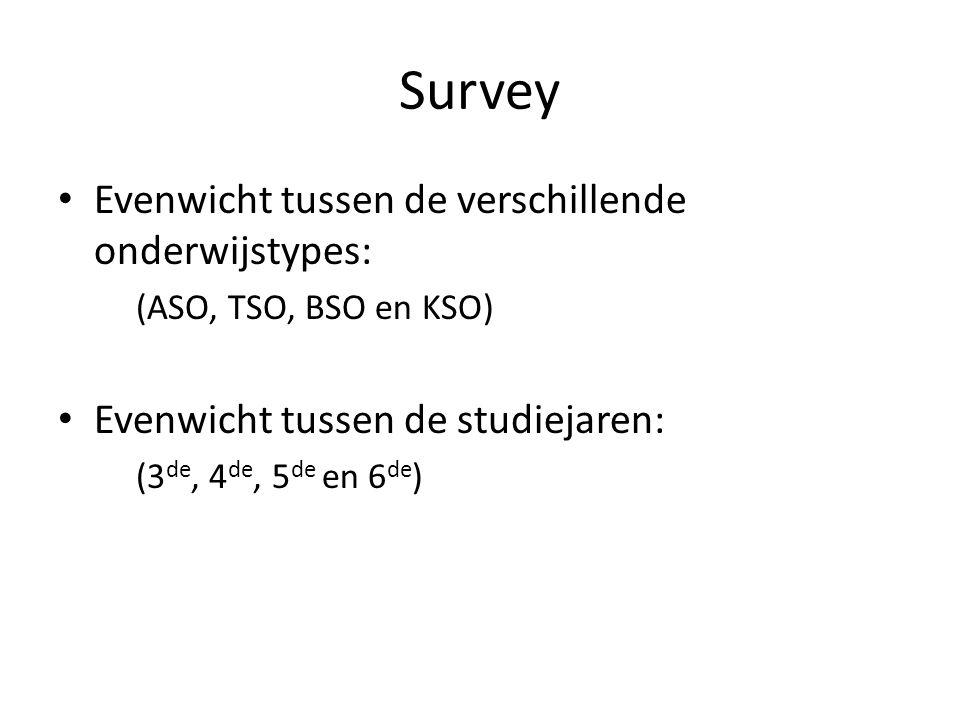 Survey Evenwicht tussen de verschillende onderwijstypes: