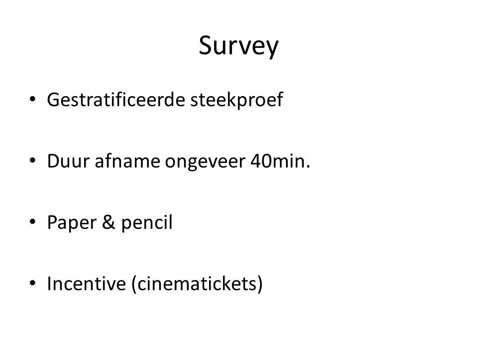 Survey Gestratificeerde steekproef Duur afname ongeveer 40min.