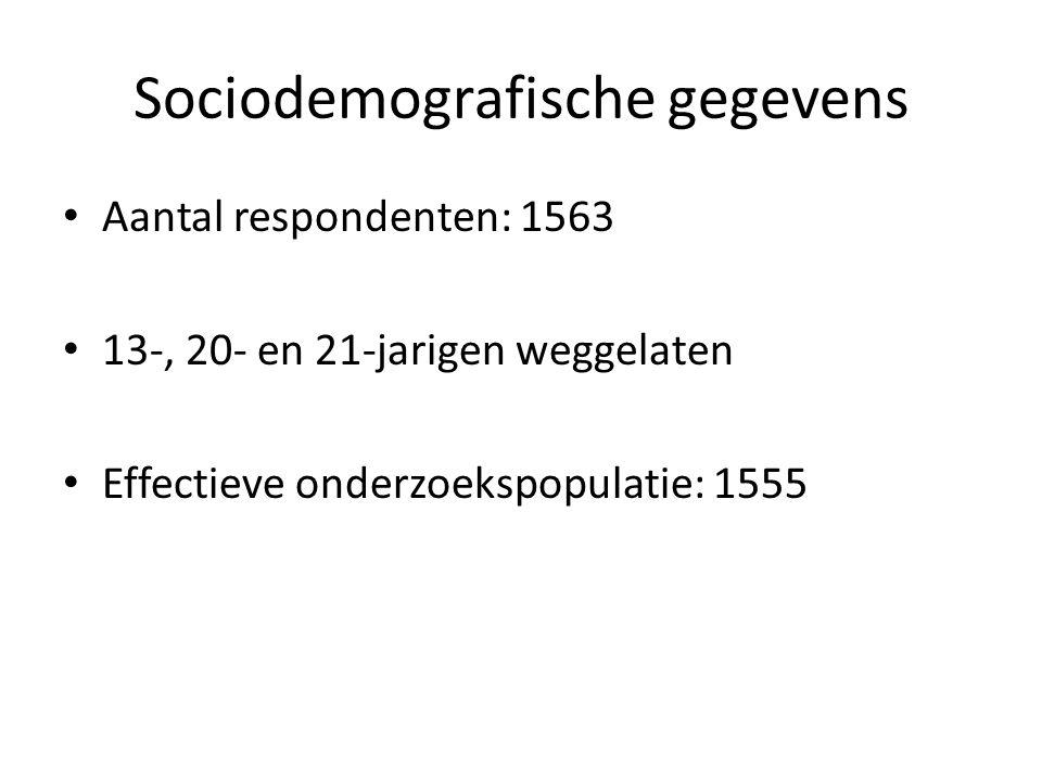 Sociodemografische gegevens