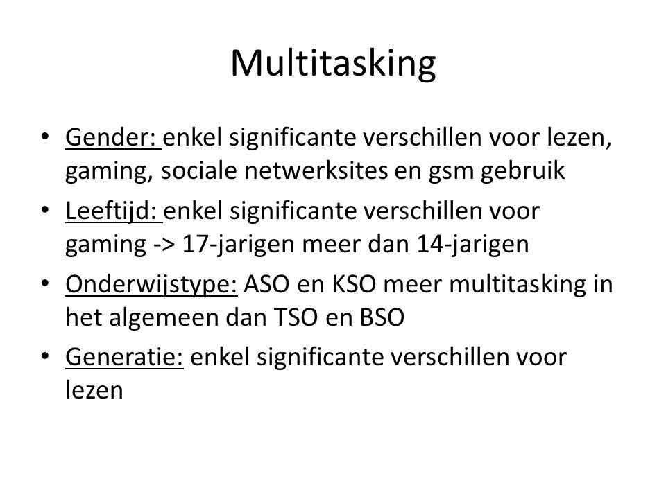 Multitasking Gender: enkel significante verschillen voor lezen, gaming, sociale netwerksites en gsm gebruik.