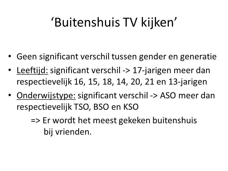 'Buitenshuis TV kijken'