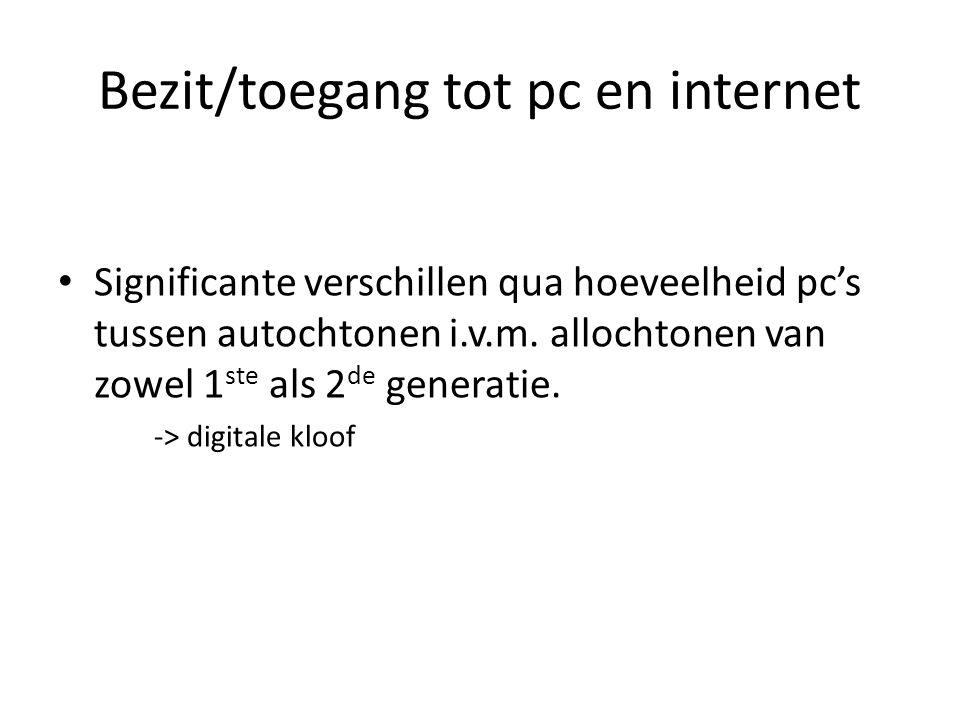 Bezit/toegang tot pc en internet