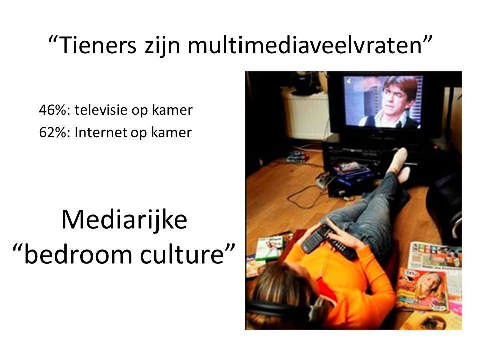 Tieners zijn multimediaveelvraten