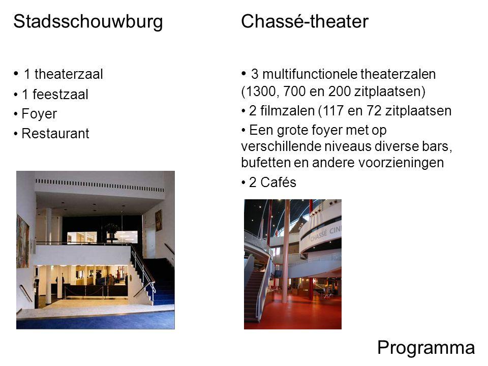 Stadsschouwburg Chassé-theater Programma 1 theaterzaal