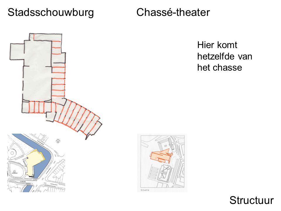 Stadsschouwburg Chassé-theater Structuur