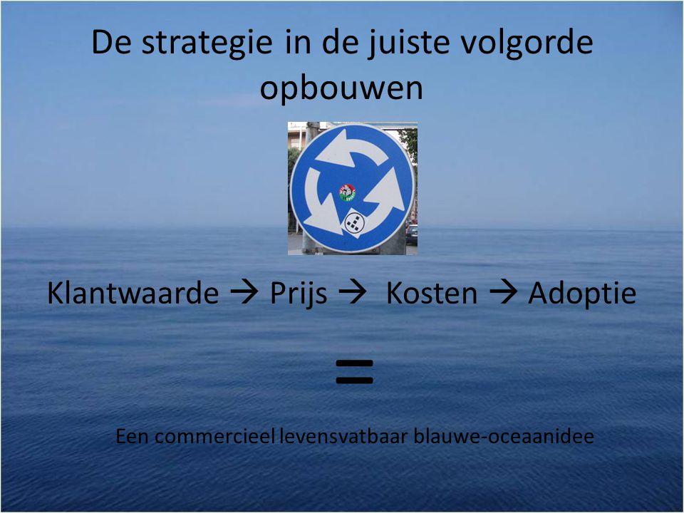 De strategie in de juiste volgorde opbouwen