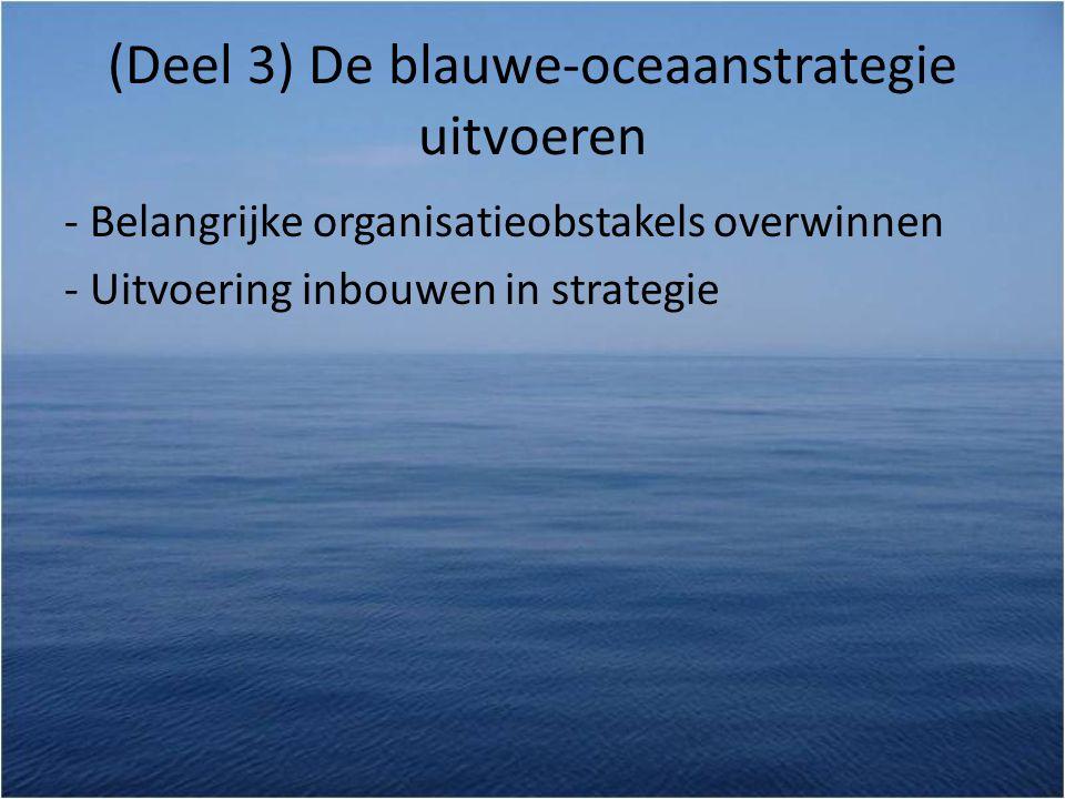 (Deel 3) De blauwe-oceaanstrategie uitvoeren
