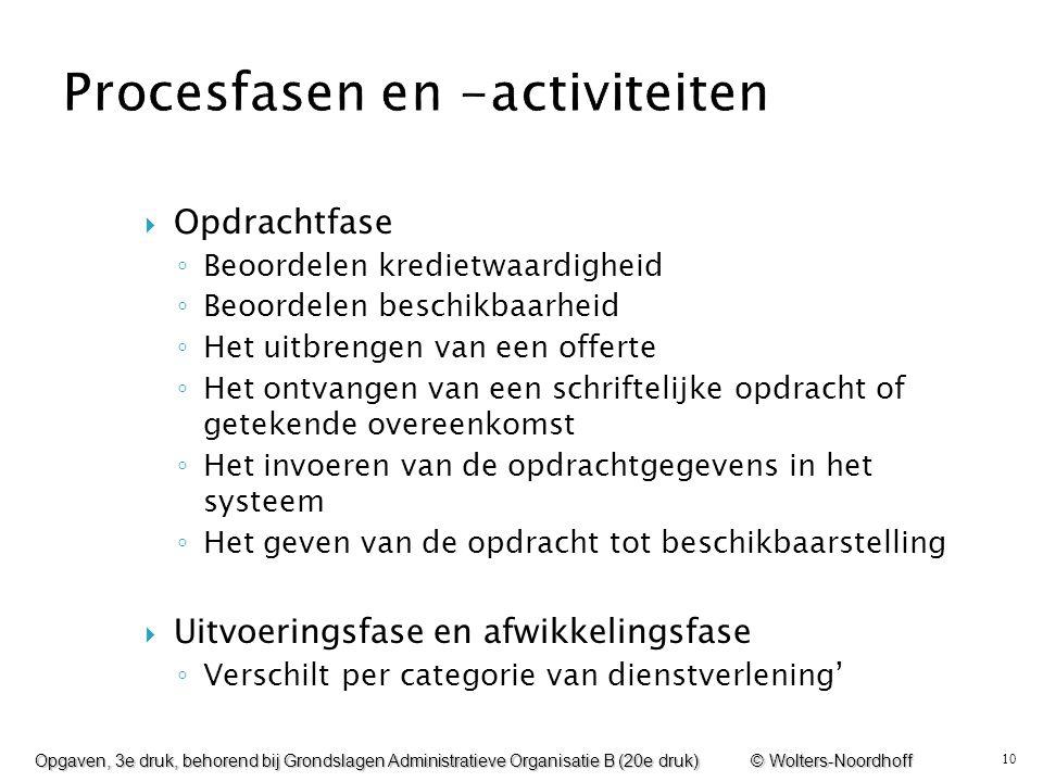 Procesfasen en -activiteiten