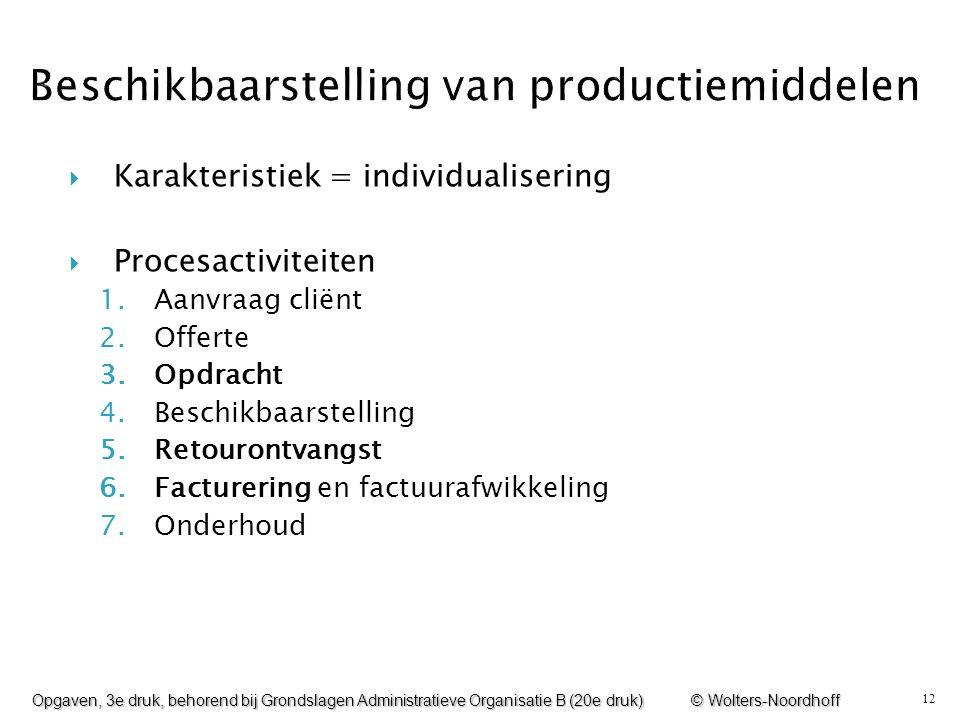 Beschikbaarstelling van productiemiddelen