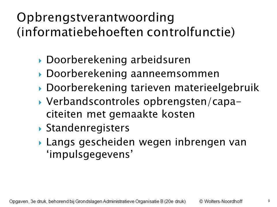 Opbrengstverantwoording (informatiebehoeften controlfunctie)