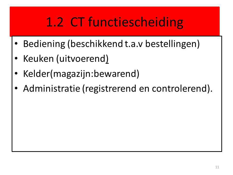 1.2 CT functiescheiding Bediening (beschikkend t.a.v bestellingen)