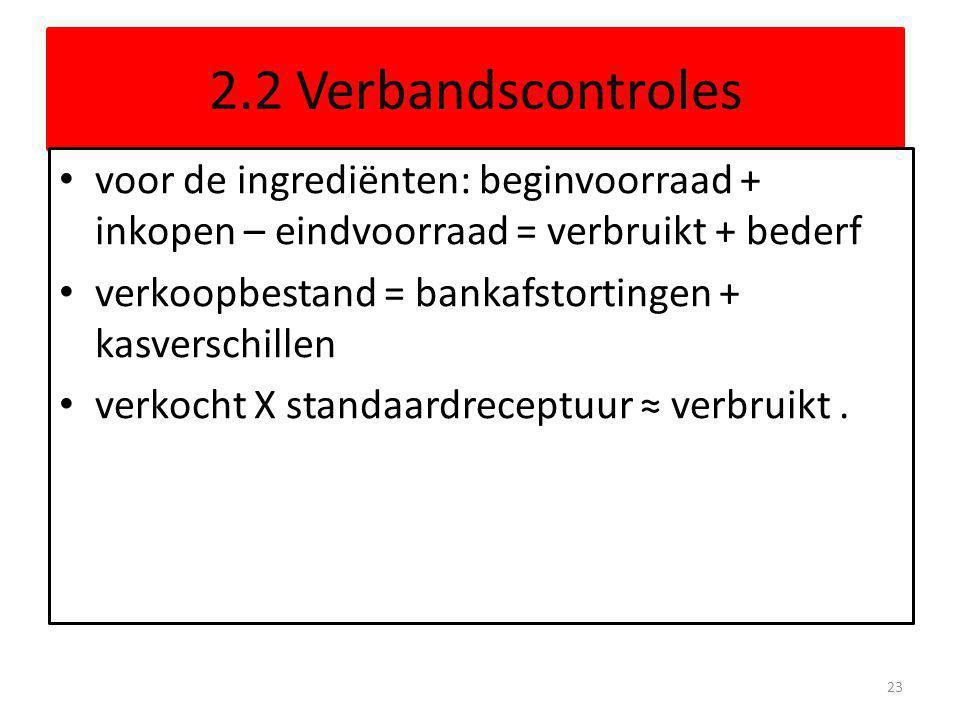 2.2 Verbandscontroles voor de ingrediënten: beginvoorraad + inkopen – eindvoorraad = verbruikt + bederf.