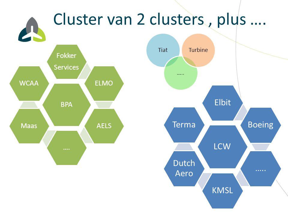 Cluster van 2 clusters , plus ….