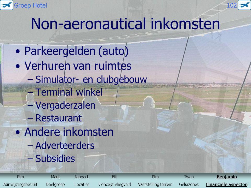 Non-aeronautical inkomsten