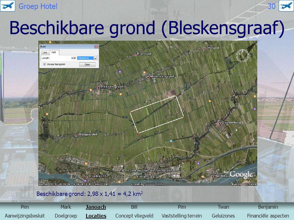 Beschikbare grond (Bleskensgraaf)