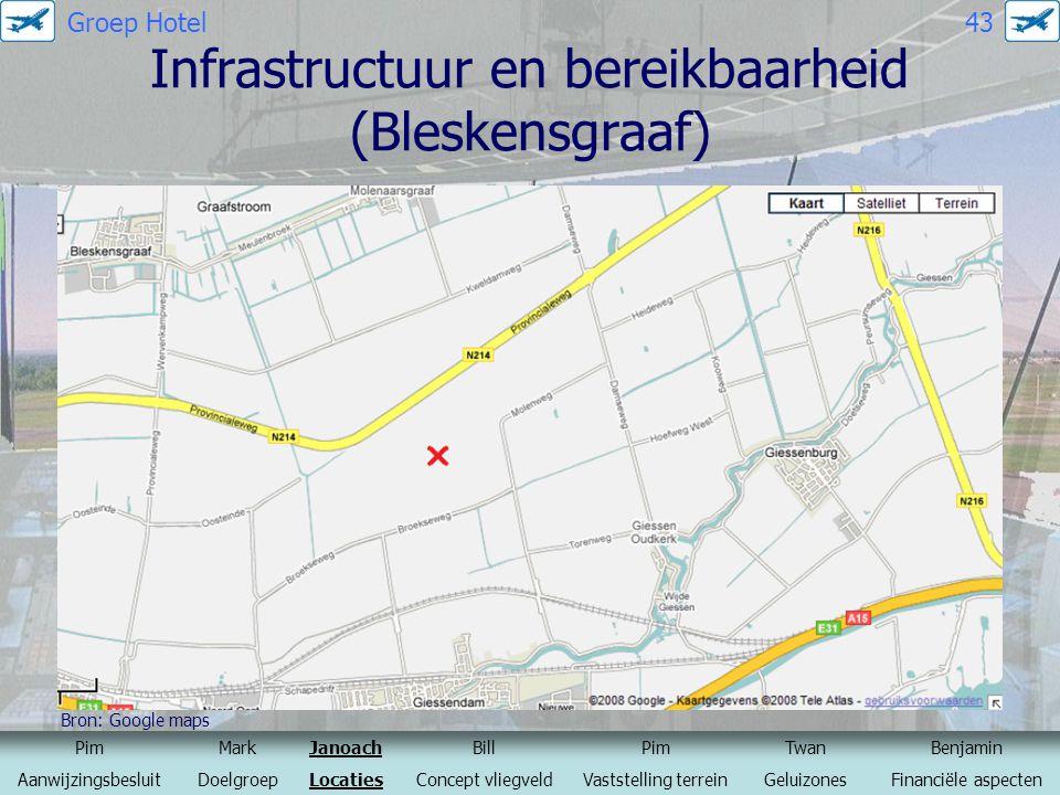 Infrastructuur en bereikbaarheid (Bleskensgraaf)