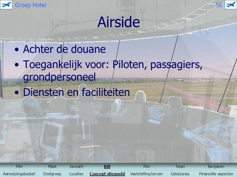 Airside Achter de douane