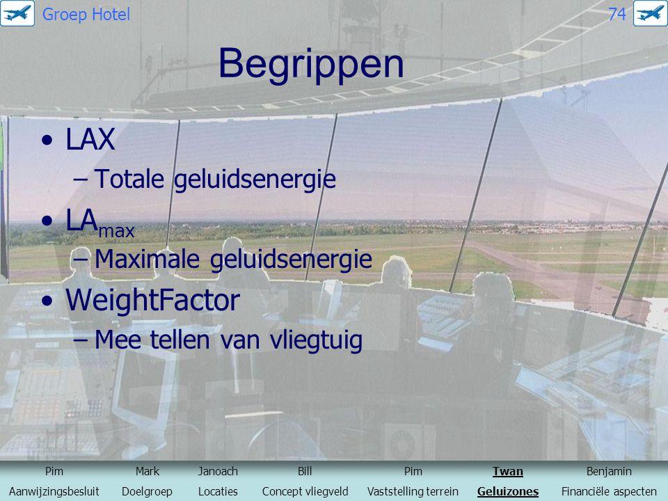 Begrippen LAX LAmax WeightFactor Totale geluidsenergie