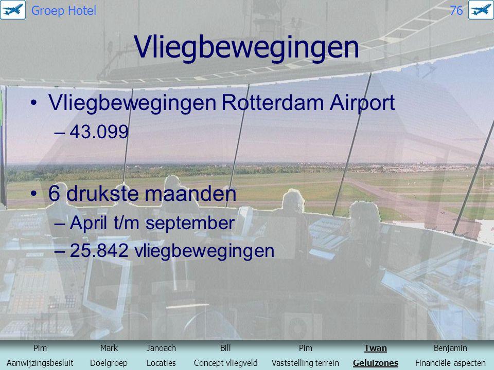 Vliegbewegingen Vliegbewegingen Rotterdam Airport 6 drukste maanden