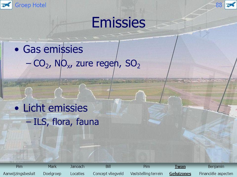Emissies Gas emissies Licht emissies CO2, NOx, zure regen, SO2