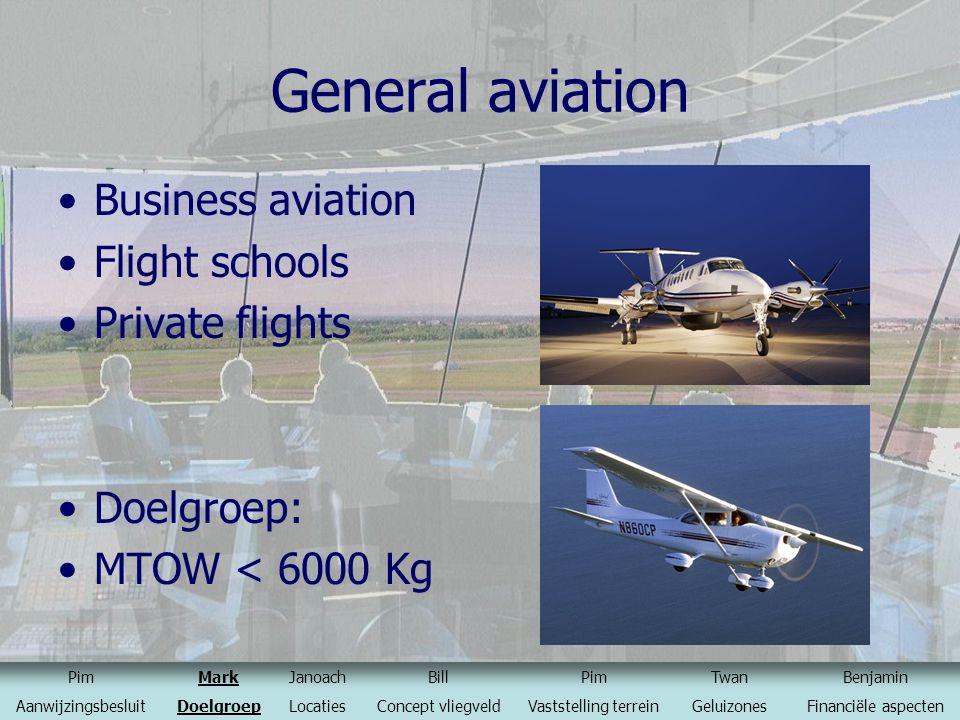 General aviation Business aviation Flight schools Private flights