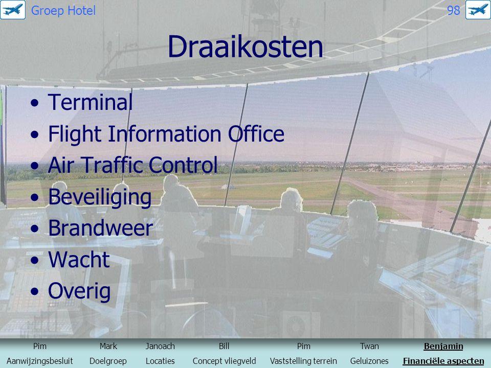 Draaikosten Terminal Flight Information Office Air Traffic Control