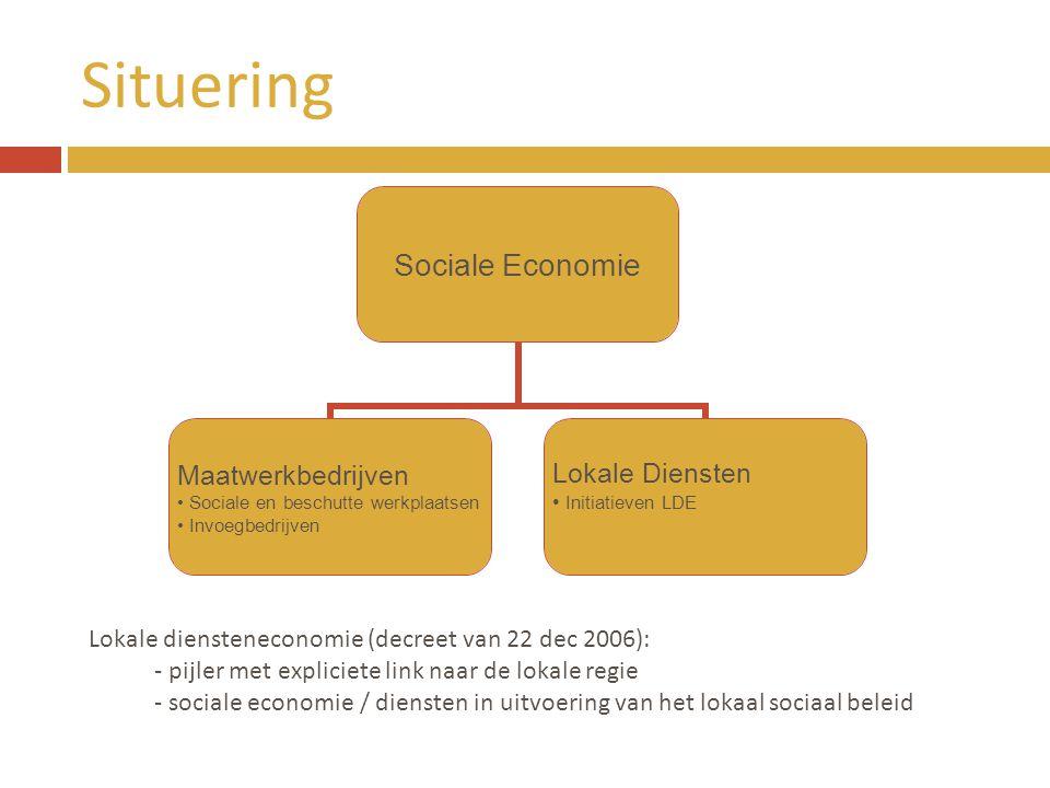 Situering Lokale diensteneconomie (decreet van 22 dec 2006):